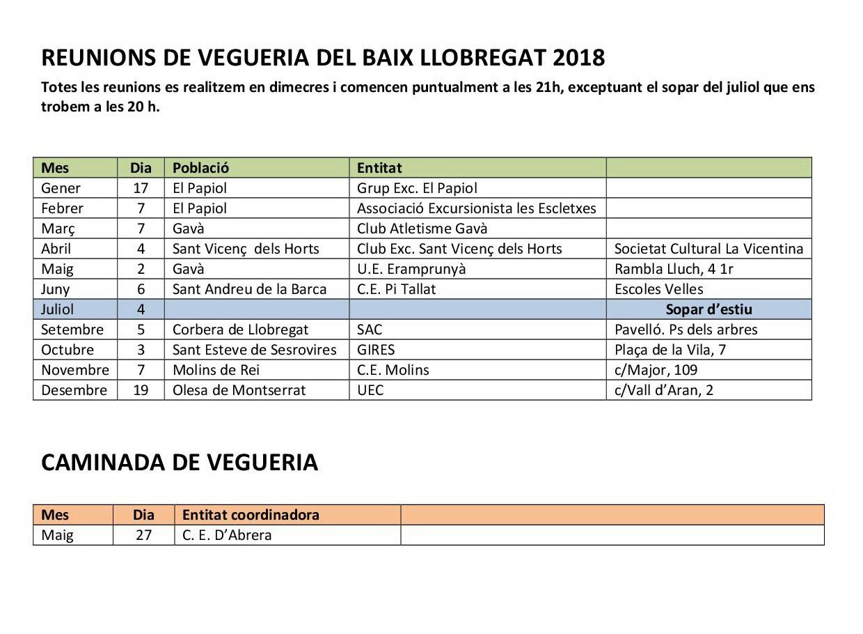 REUNIONS DE VEGUERIA DEL BAIX LLOBREGAT 2018